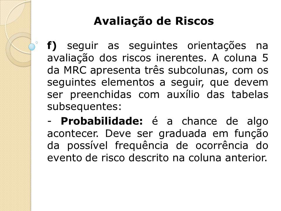 Avaliação de Riscos f) seguir as seguintes orientações na avaliação dos riscos inerentes. A coluna 5 da MRC apresenta três subcolunas, com os seguinte