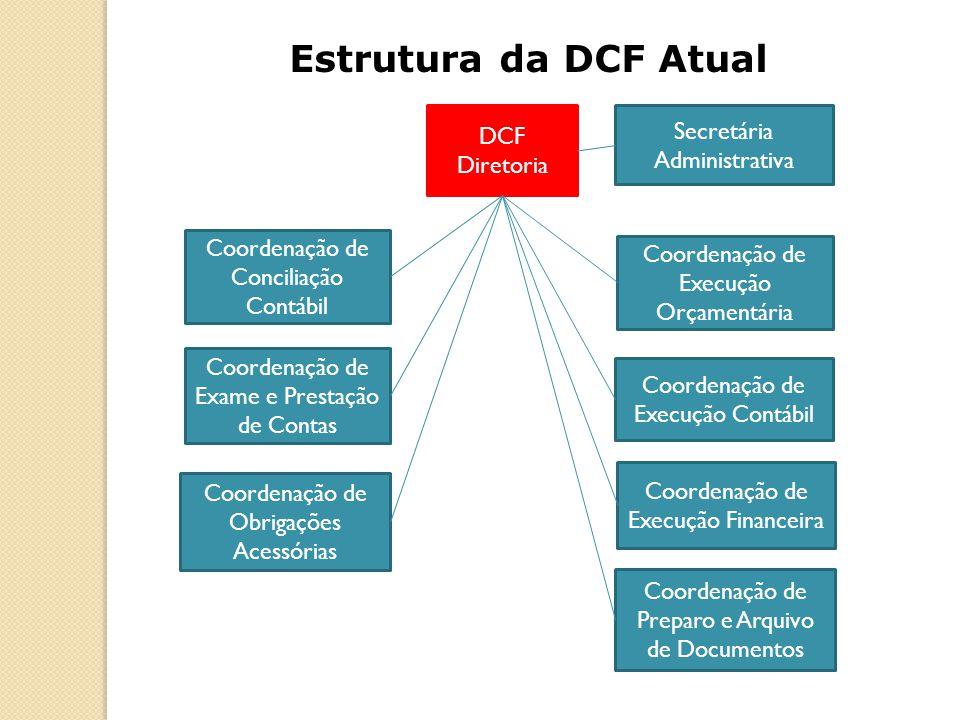 DCF Diretoria Coordenação de Preparo e Arquivo de Documentos Coordenação de Execução Financeira Coordenação de Execução Contábil Secretária Administra