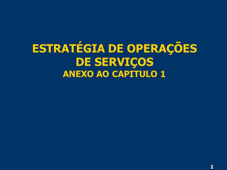 1 ESTRATÉGIA DE OPERAÇÕES DE SERVIÇOS ANEXO AO CAPITULO 1