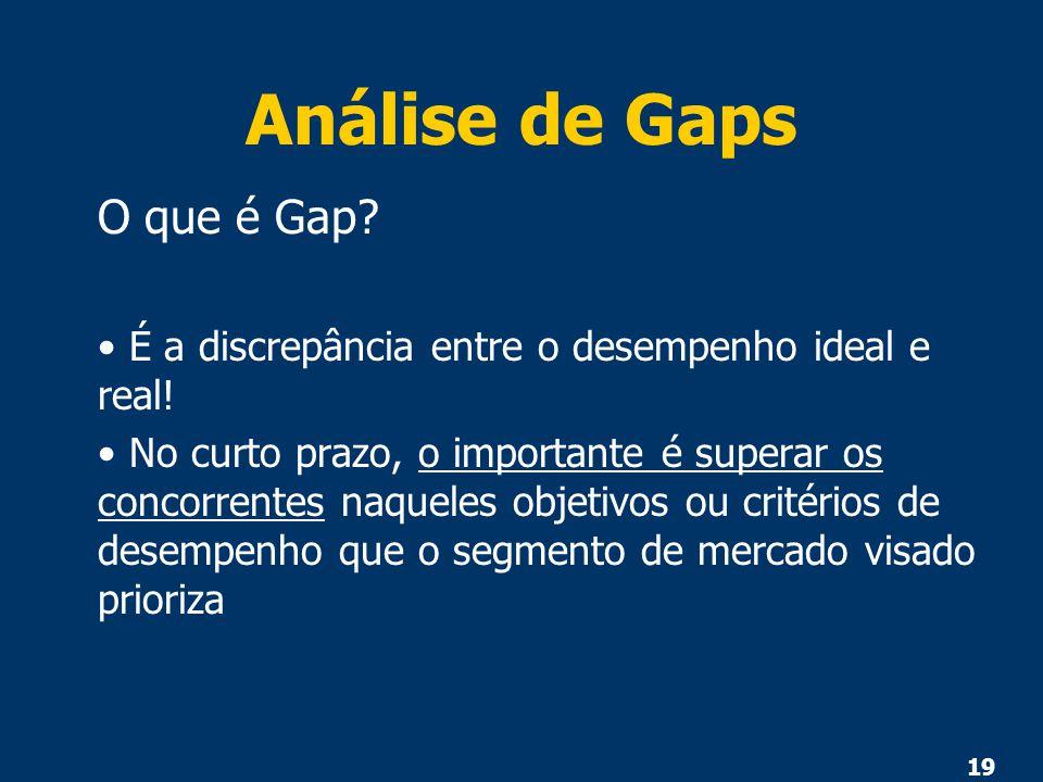 19 Análise de Gaps O que é Gap? É a discrepância entre o desempenho ideal e real! No curto prazo, o importante é superar os concorrentes naqueles obje