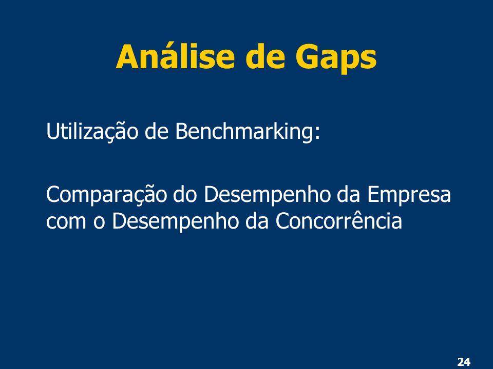 24 Análise de Gaps Utilização de Benchmarking: Comparação do Desempenho da Empresa com o Desempenho da Concorrência