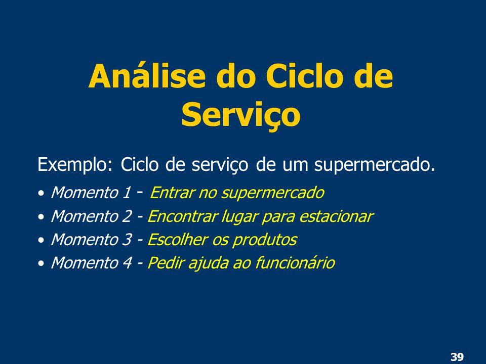 39 Análise do Ciclo de Serviço Exemplo: Ciclo de serviço de um supermercado. Momento 1 - Entrar no supermercado Momento 2 - Encontrar lugar para estac