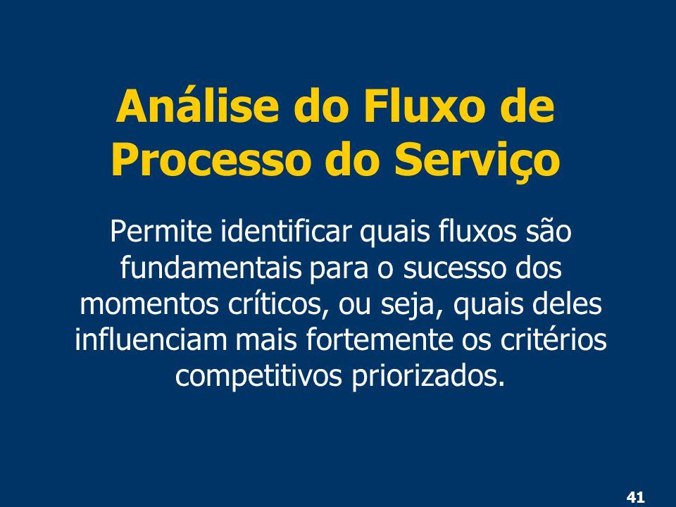 41 Análise do Fluxo de Processo do Serviço Permite identificar quais fluxos são fundamentais para o sucesso dos momentos críticos, ou seja, quais dele