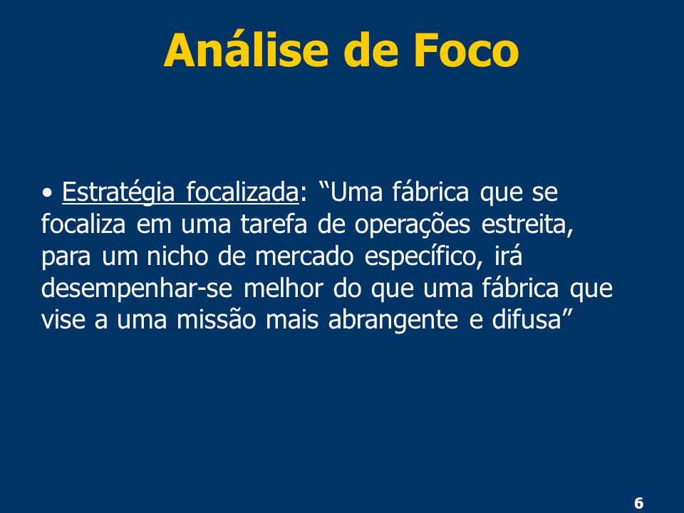 """6 Análise de Foco Estratégia focalizada: """"Uma fábrica que se focaliza em uma tarefa de operações estreita, para um nicho de mercado específico, irá de"""