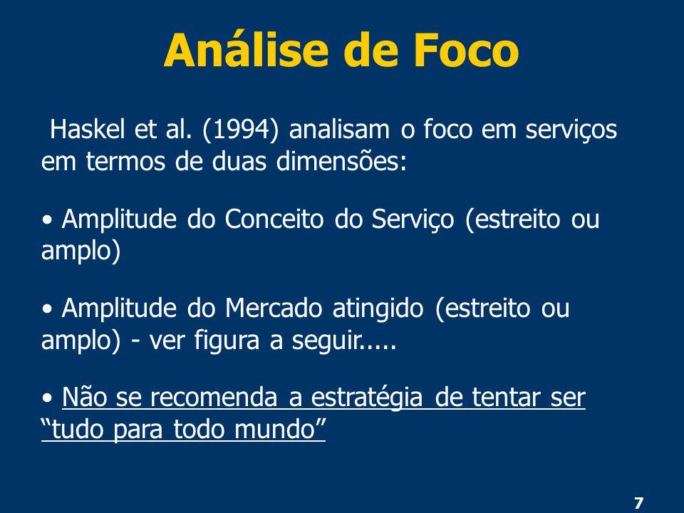 7 Análise de Foco Haskel et al. (1994) analisam o foco em serviços em termos de duas dimensões: Amplitude do Conceito do Serviço (estreito ou amplo) A