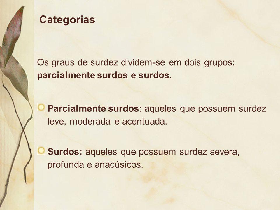 Categorias Parcialmente surdos: aqueles que possuem surdez leve, moderada e acentuada. Surdos: aqueles que possuem surdez severa, profunda e anacúsico