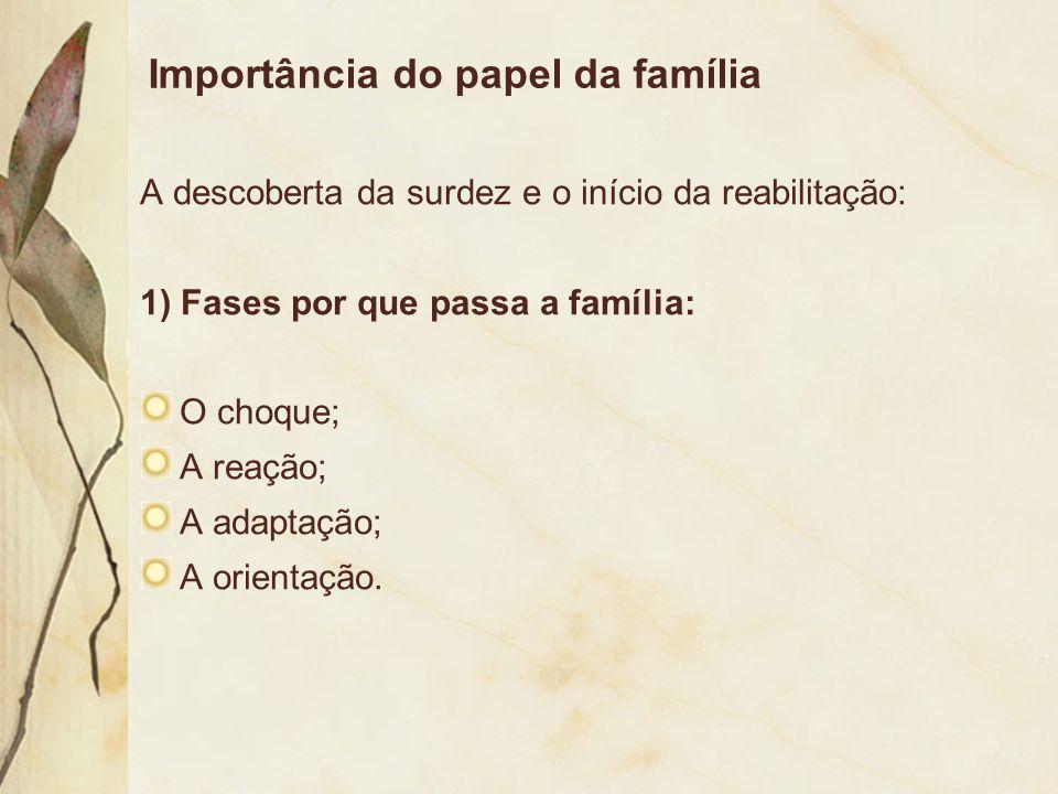 Importância do papel da família A descoberta da surdez e o início da reabilitação: 1) Fases por que passa a família: O choque; A reação; A adaptação;