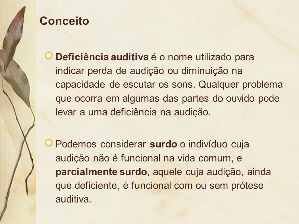 Conceito Deficiência auditiva é o nome utilizado para indicar perda de audição ou diminuição na capacidade de escutar os sons. Qualquer problema que o