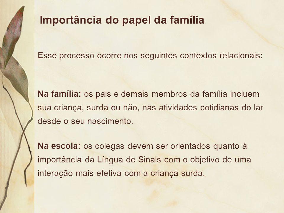 Importância do papel da família Esse processo ocorre nos seguintes contextos relacionais: Na família: os pais e demais membros da família incluem sua