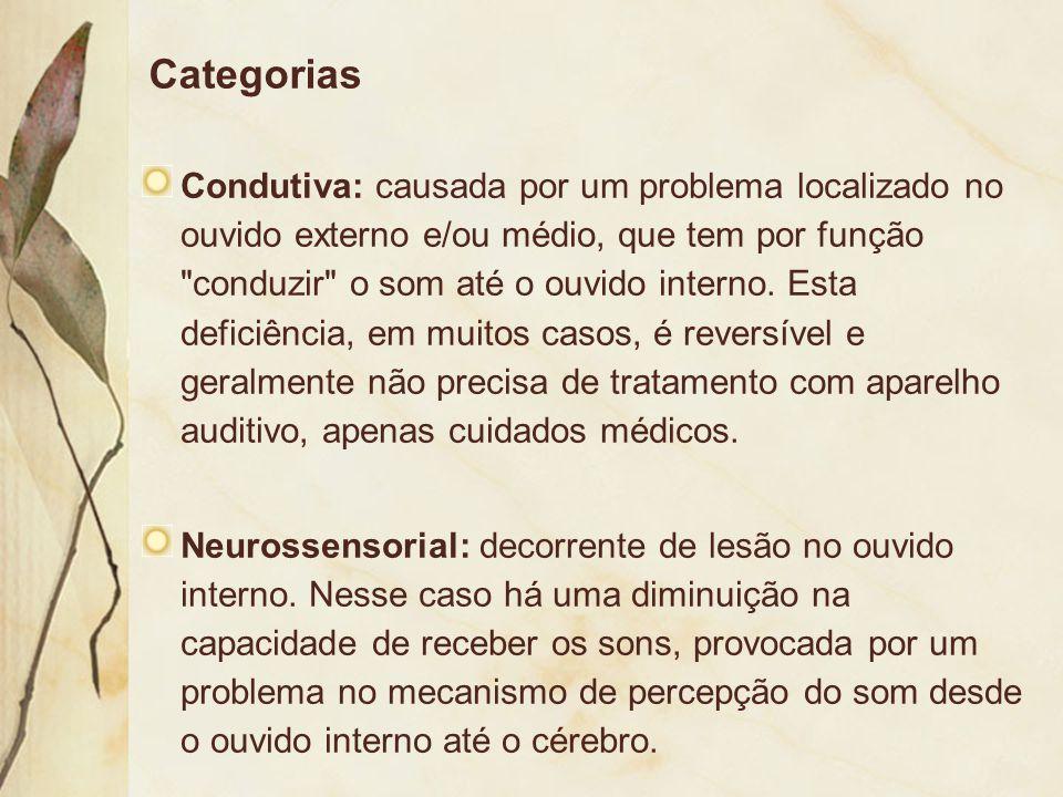 Categorias Condutiva: causada por um problema localizado no ouvido externo e/ou médio, que tem por função