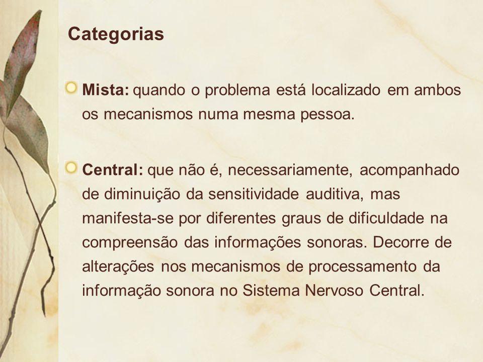 Categorias Mista: quando o problema está localizado em ambos os mecanismos numa mesma pessoa. Central: que não é, necessariamente, acompanhado de dimi