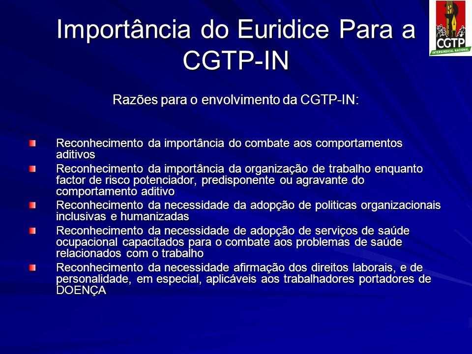 Importância do Euridice Para a CGTP-IN Razões para o envolvimento da CGTP-IN: Reconhecimento da importância do combate aos comportamentos aditivos Rec