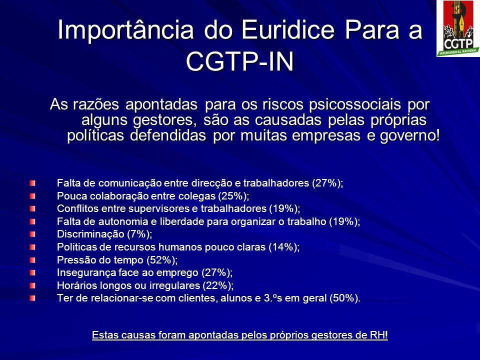 Importância do Euridice Para a CGTP-IN As razões apontadas para os riscos psicossociais por alguns gestores, são as causadas pelas próprias políticas defendidas por muitas empresas e governo.