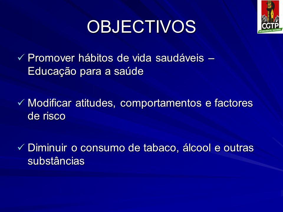 OBJECTIVOS Cont.