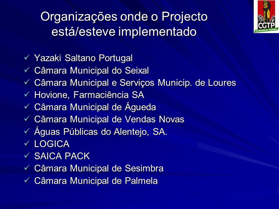 Organizações onde o Projecto está/esteve implementado Yazaki Saltano Portugal Yazaki Saltano Portugal Câmara Municipal do Seixal Câmara Municipal do S