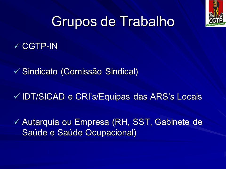 Grupos de Trabalho CGTP-IN CGTP-IN Sindicato (Comissão Sindical) Sindicato (Comissão Sindical) IDT/SICAD e CRI's/Equipas das ARS's Locais IDT/SICAD e CRI's/Equipas das ARS's Locais Autarquia ou Empresa (RH, SST, Gabinete de Saúde e Saúde Ocupacional) Autarquia ou Empresa (RH, SST, Gabinete de Saúde e Saúde Ocupacional)