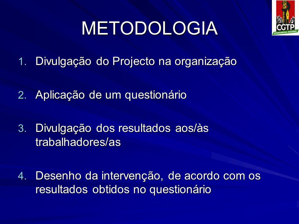METODOLOGIA 1. Divulgação do Projecto na organização 2. Aplicação de um questionário 3. Divulgação dos resultados aos/às trabalhadores/as 4. Desenho d