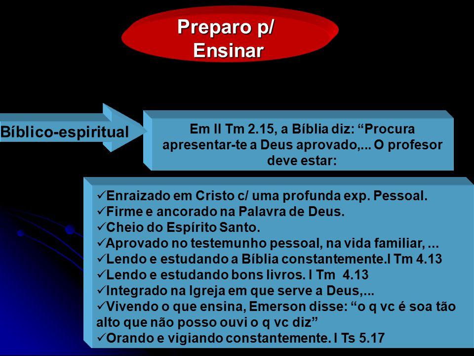 Preparo p/ Ensinar Ensinar Em II Tm 2.15, a Bíblia diz: Procura apresentar-te a Deus aprovado,...