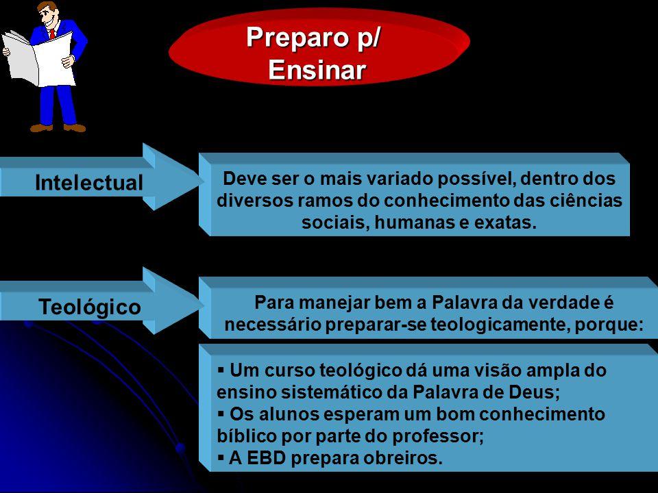 Preparo p/ Ensinar Ensinar Deve ser o mais variado possível, dentro dos diversos ramos do conhecimento das ciências sociais, humanas e exatas.