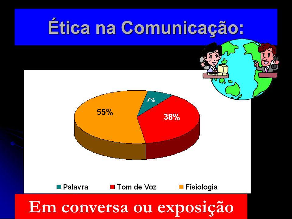 Ética na Comunicação: Em conversa ou exposição Ela revela a Ação Maligna no Mundo COMUNICAÇÃO :