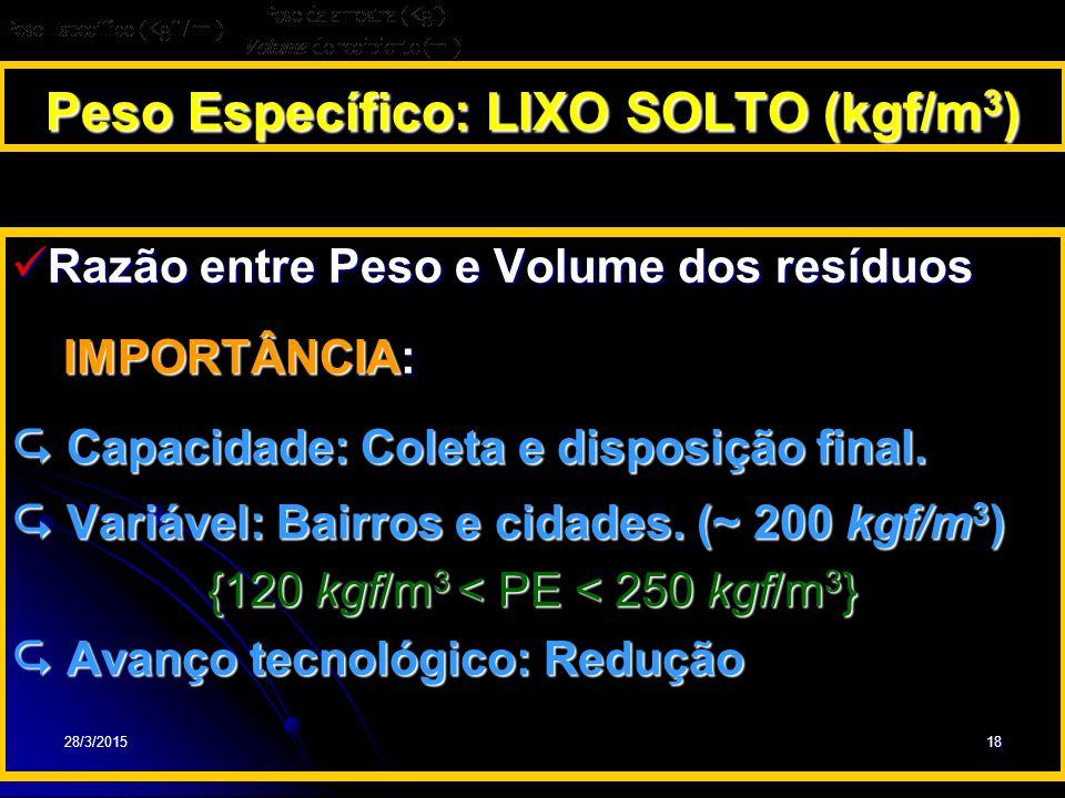 28/3/201518 Peso Específico: LIXO SOLTO (kgf/m 3 ) Razão entre Peso e Volume dos resíduos Razão entre Peso e Volume dos resíduos IMPORTÂNCIA: IMPORTÂNCIA:  Capacidade: Coleta e disposição final.