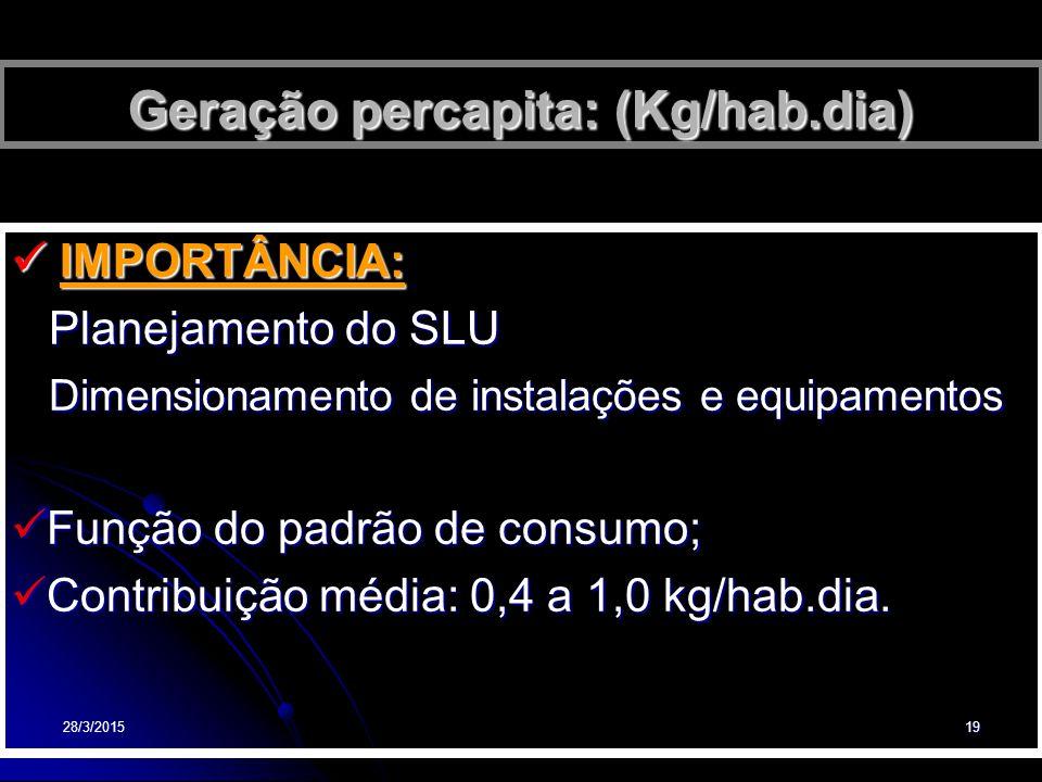 28/3/201519 Geração percapita: (Kg/hab.dia) IMPORTÂNCIA: IMPORTÂNCIA: Planejamento do SLU Planejamento do SLU Dimensionamento de instalações e equipam
