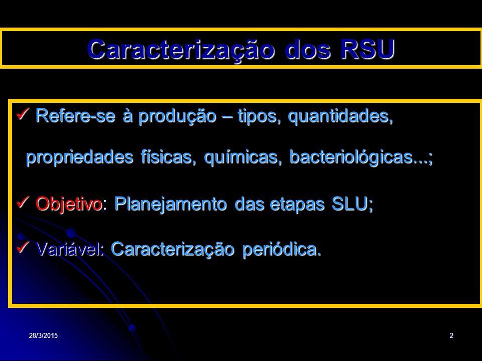 28/3/20153 Considerações sobre características dos RSU