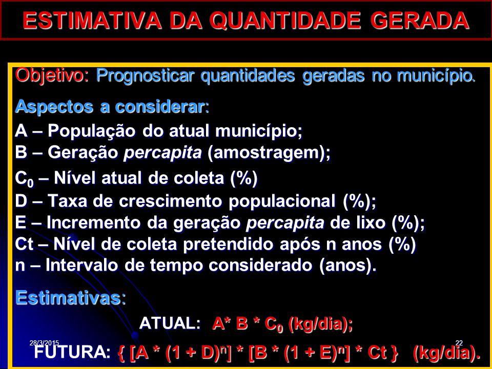 28/3/201522 ESTIMATIVA DA QUANTIDADE GERADA Objetivo: Prognosticar quantidades geradas no município. Aspectos a considerar: A – População do atual mun