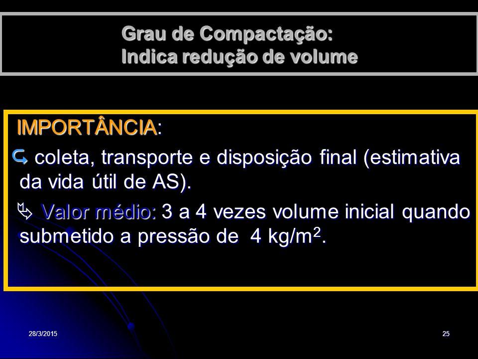 28/3/201525 Grau de Compactação: Indica redução de volume IMPORTÂNCIA: IMPORTÂNCIA:  coleta, transporte e disposição final (estimativa da vida útil d