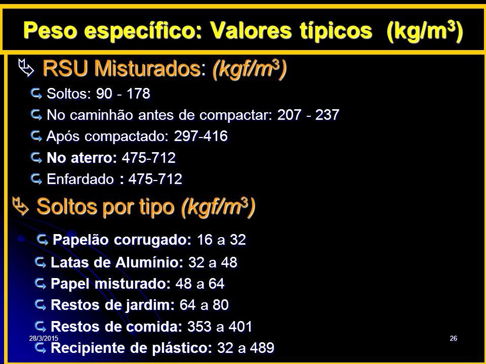 28/3/201526 Peso específico: Valores típicos (kg/m 3 )  RSU Misturados: (kgf/m 3 )  RSU Misturados: (kgf/m 3 )  Soltos: 90 - 178  No caminhão antes de compactar: 207 - 237  Após compactado: 297-416  No aterro: 475-712  Enfardado : 475-712  Soltos por tipo (kgf/m 3 )  Papelão corrugado: 16 a 32  Papelão corrugado: 16 a 32  Latas de Alumínio: 32 a 48  Latas de Alumínio: 32 a 48  Papel misturado: 48 a 64  Papel misturado: 48 a 64  Restos de jardim: 64 a 80  Restos de jardim: 64 a 80  Restos de comida: 353 a 401  Restos de comida: 353 a 401  Recipiente de plástico: 32 a 489  Recipiente de plástico: 32 a 489