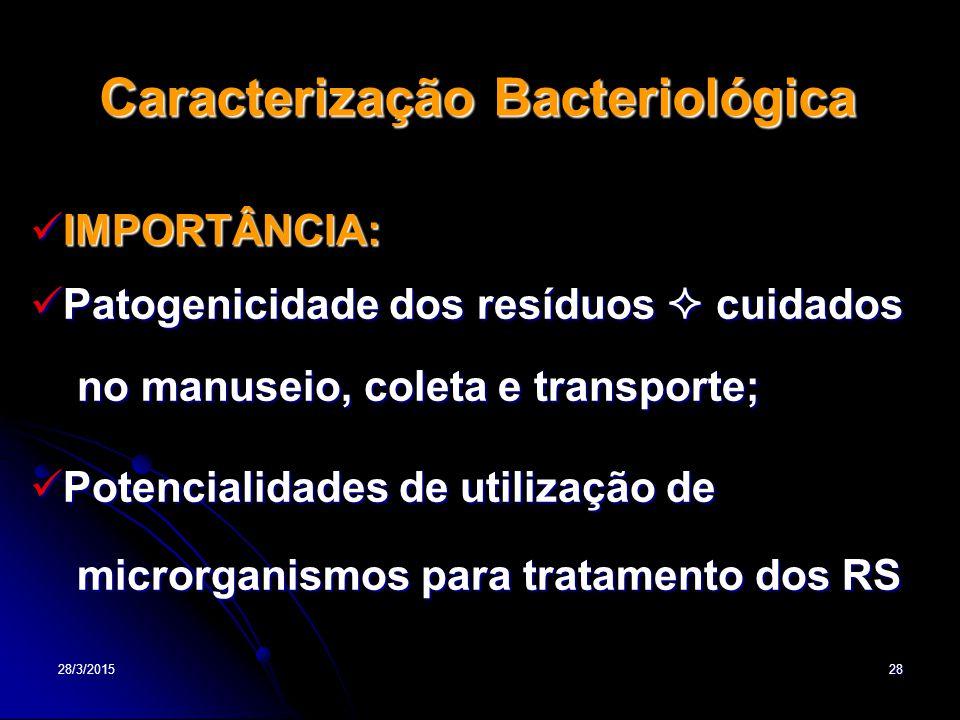 28/3/201528 Caracterização Bacteriológica IMPORTÂNCIA: IMPORTÂNCIA: Patogenicidade dos resíduos  cuidados Patogenicidade dos resíduos  cuidados no manuseio, coleta e transporte; no manuseio, coleta e transporte; Potencialidades de utilização de Potencialidades de utilização de microrganismos para tratamento dos RS microrganismos para tratamento dos RS