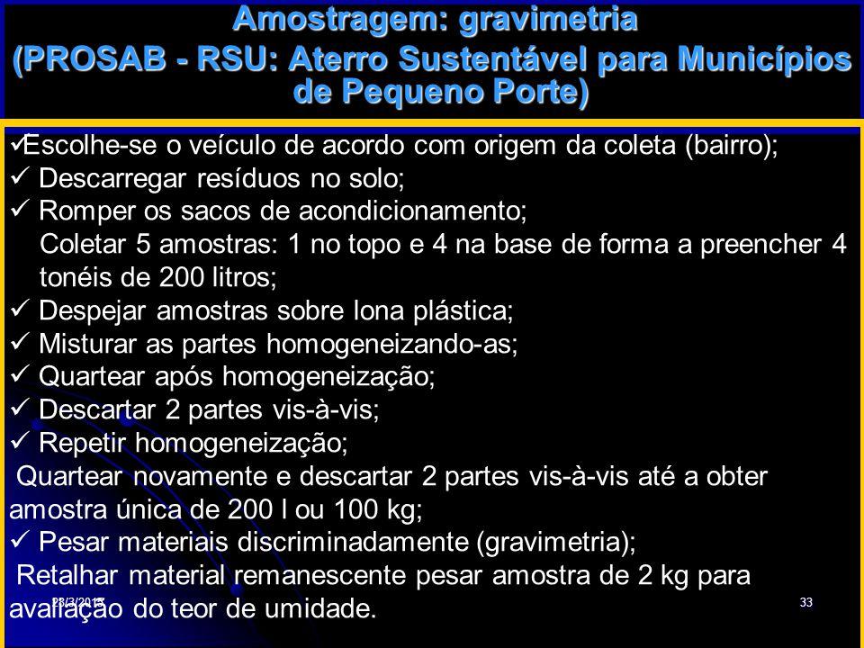 28/3/201533 Amostragem: gravimetria Amostragem: gravimetria (PROSAB - RSU: Aterro Sustentável para Municípios de Pequeno Porte) Escolhe-se o veículo d