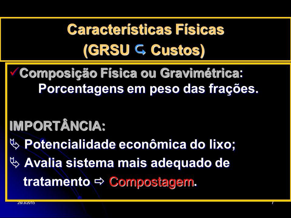 28/3/20157 Características Físicas (GRSU  Custos) Composição Física ou Gravimétrica: Porcentagens em peso das frações. Composição Física ou Gravimétr