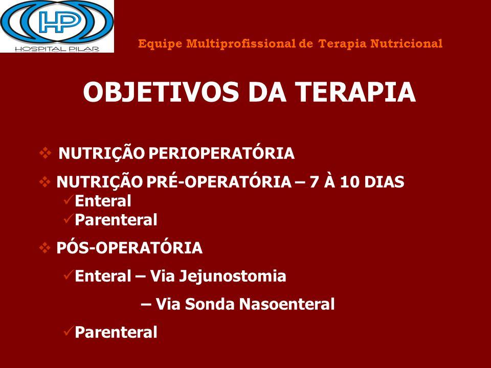 Equipe Multiprofissional de Terapia Nutricional OBJETIVOS DA TERAPIA  NUTRIÇÃO PERIOPERATÓRIA  NUTRIÇÃO PRÉ-OPERATÓRIA – 7 À 10 DIAS Enteral Parente
