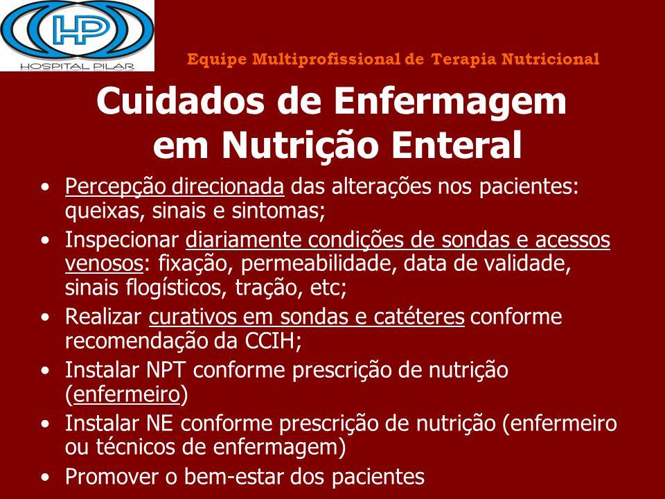 Cuidados de Enfermagem em Nutrição Enteral Percepção direcionada das alterações nos pacientes: queixas, sinais e sintomas; Inspecionar diariamente con