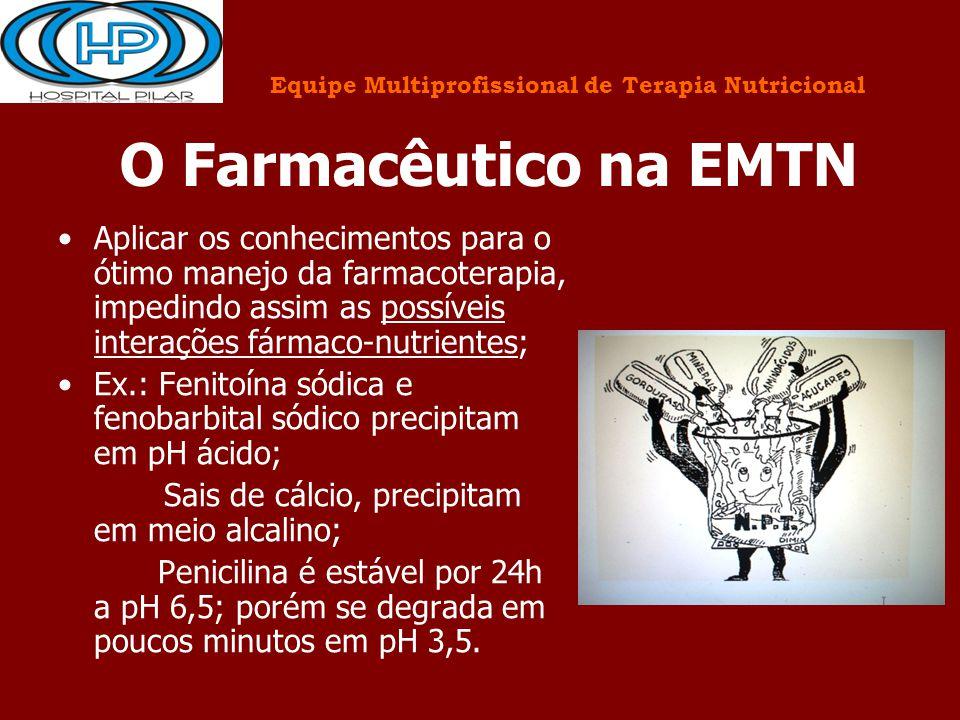 O Farmacêutico na EMTN Aplicar os conhecimentos para o ótimo manejo da farmacoterapia, impedindo assim as possíveis interações fármaco-nutrientes; Ex.