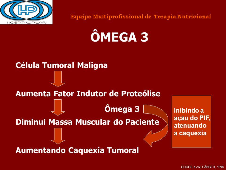 Equipe Multiprofissional de Terapia Nutricional ÔMEGA 3 Célula Tumoral Maligna Aumenta Fator Indutor de Proteólise Diminui Massa Muscular do Paciente