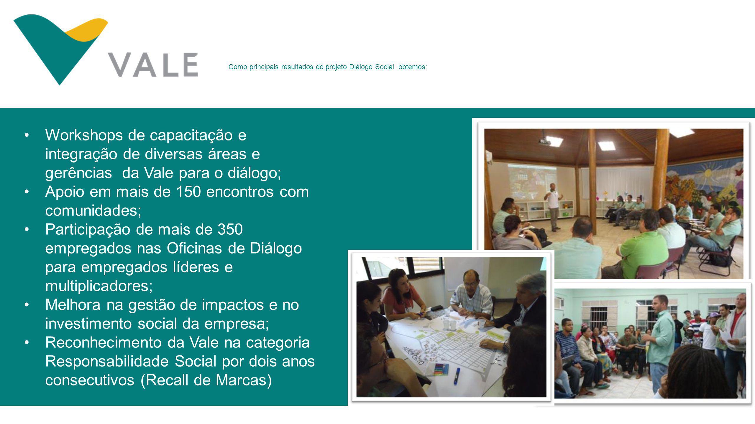 Como principais resultados do projeto Diálogo Social obtemos: Workshops de capacitação e integração de diversas áreas e gerências da Vale para o diálo