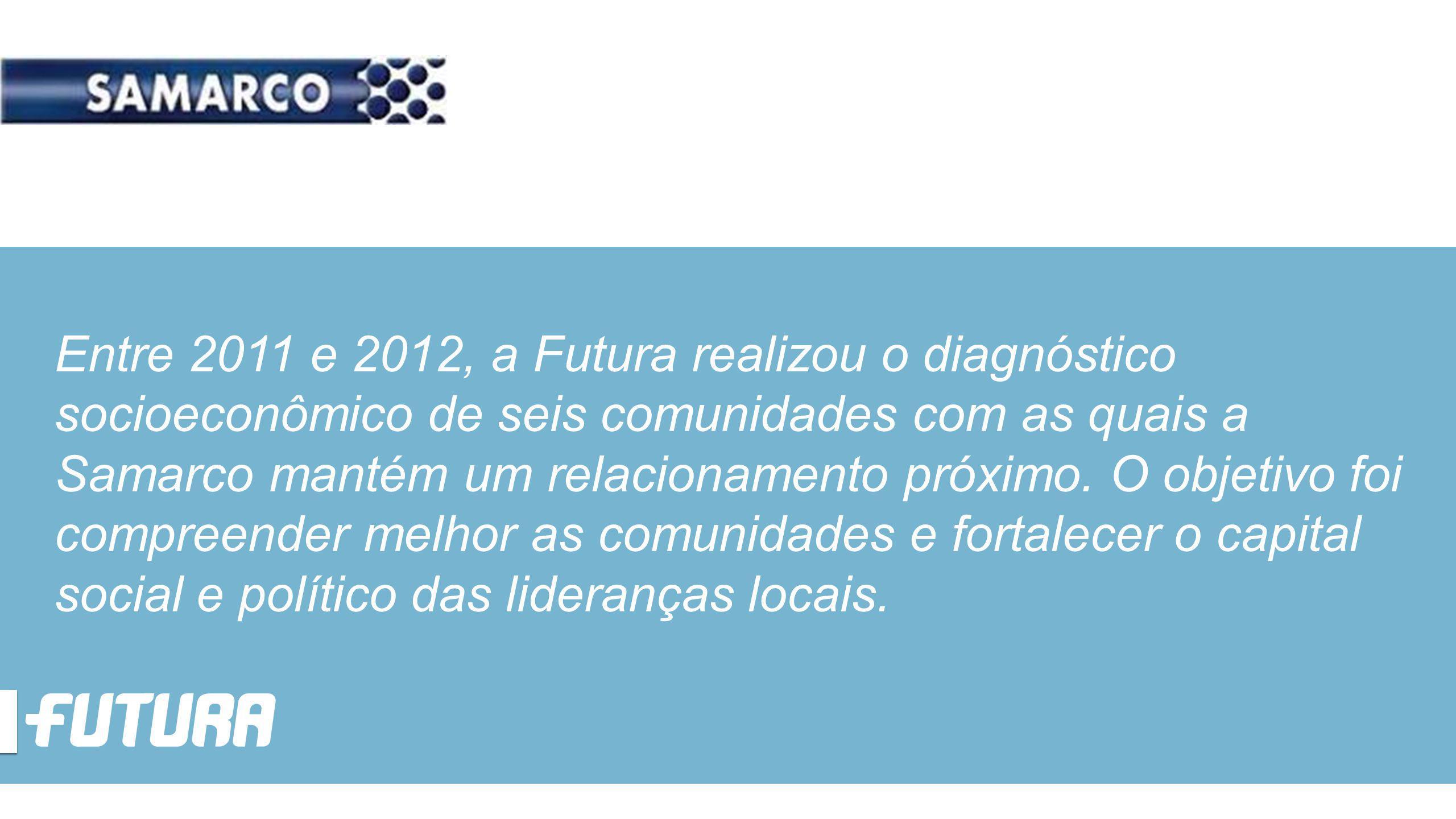 Entre 2011 e 2012, a Futura realizou o diagnóstico socioeconômico de seis comunidades com as quais a Samarco mantém um relacionamento próximo. O objet