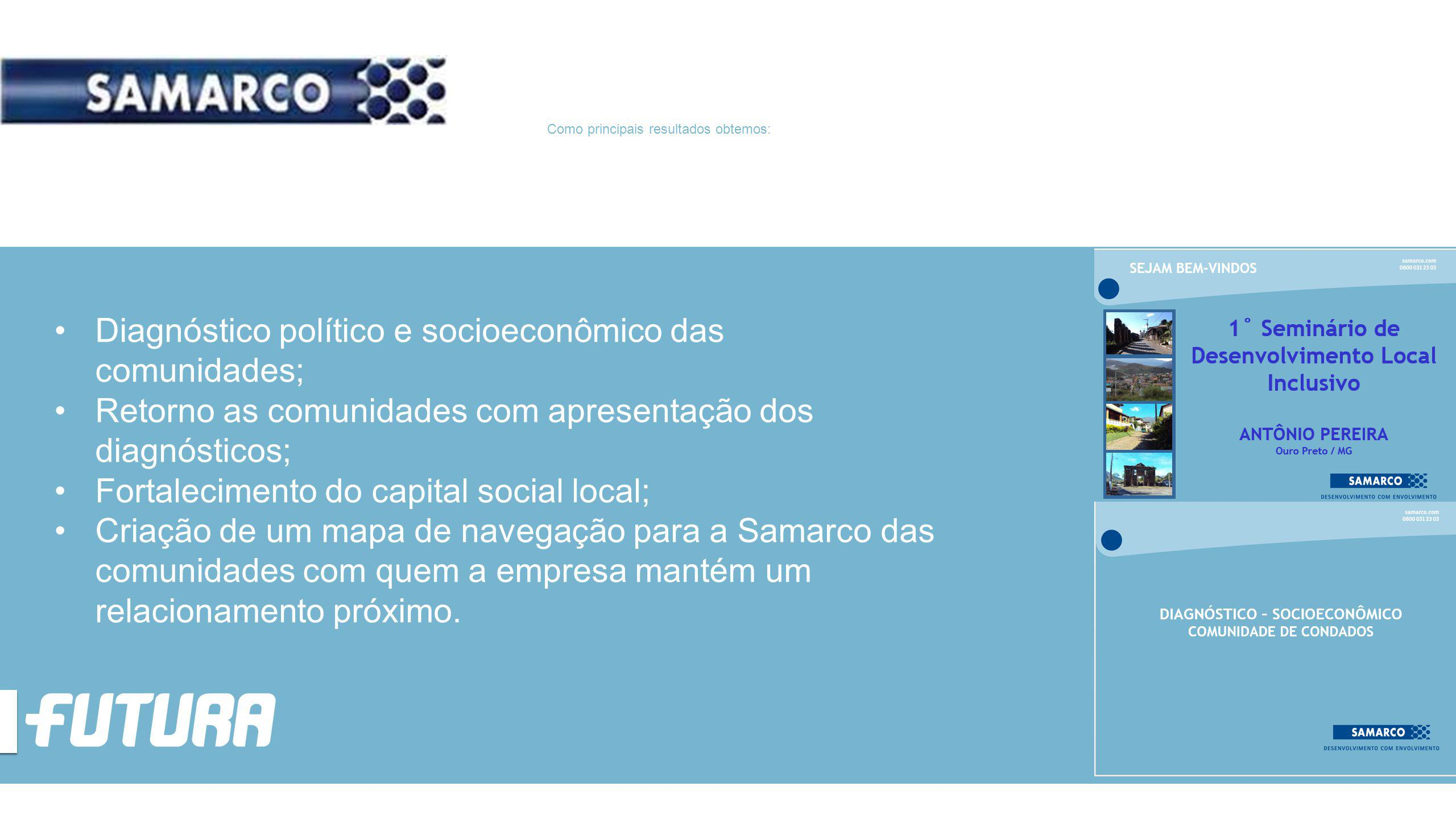 Diagnóstico político e socioeconômico das comunidades; Retorno as comunidades com apresentação dos diagnósticos; Fortalecimento do capital social loca