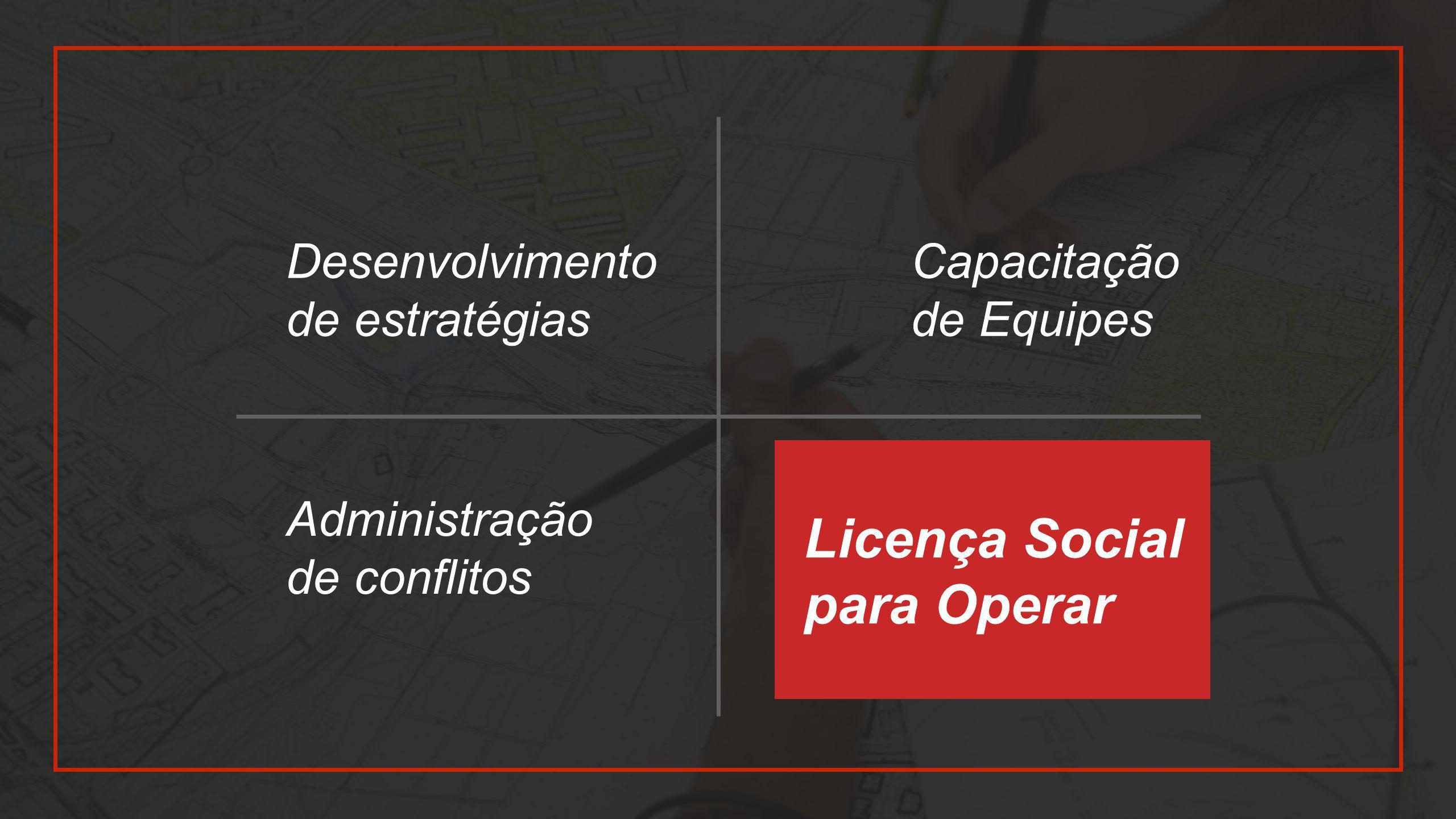 Desenvolvimento de estratégias Administração de conflitos Capacitação de Equipes Licença Social para Operar