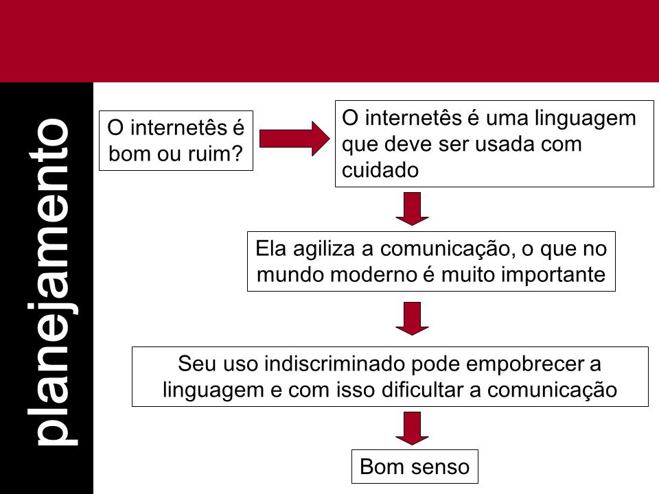 planejamento O internetês é bom ou ruim? O internetês é uma linguagem que deve ser usada com cuidado Ela agiliza a comunicação, o que no mundo moderno