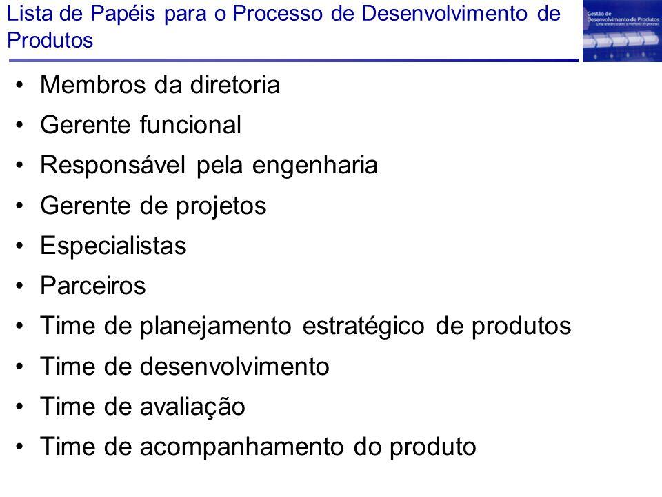 Lista de Papéis para o Processo de Desenvolvimento de Produtos Membros da diretoria Gerente funcional Responsável pela engenharia Gerente de projetos Especialistas Parceiros Time de planejamento estratégico de produtos Time de desenvolvimento Time de avaliação Time de acompanhamento do produto