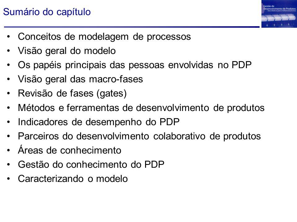 Sumário do capítulo Conceitos de modelagem de processos Visão geral do modelo Os papéis principais das pessoas envolvidas no PDP Visão geral das macro-fases Revisão de fases (gates) Métodos e ferramentas de desenvolvimento de produtos Indicadores de desempenho do PDP Parceiros do desenvolvimento colaborativo de produtos Áreas de conhecimento Gestão do conhecimento do PDP Caracterizando o modelo