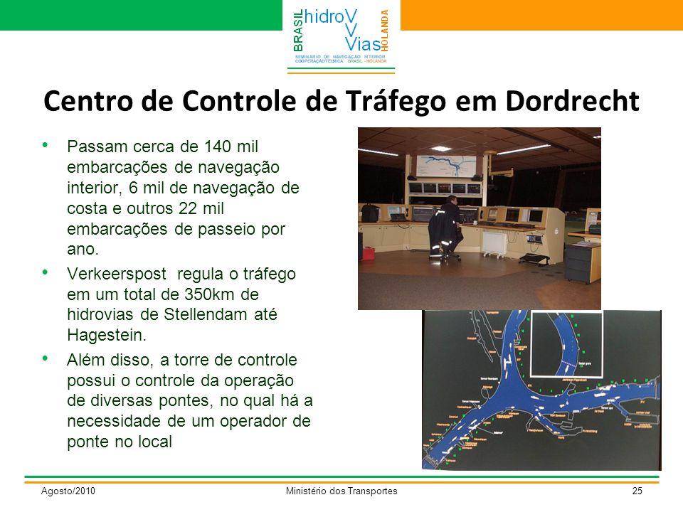 Centro de Controle de Tráfego em Dordrecht Passam cerca de 140 mil embarcações de navegação interior, 6 mil de navegação de costa e outros 22 mil embarcações de passeio por ano.