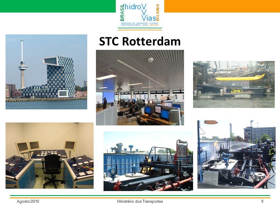 STC Rotterdam Agosto/2010Ministério dos Transportes9
