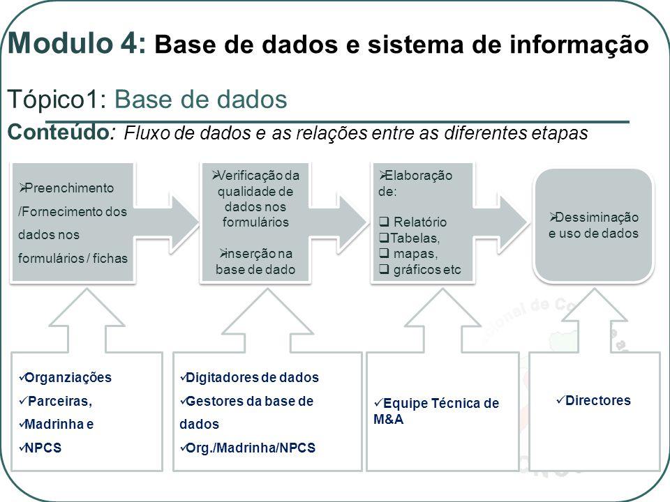 Preenchimento /Fornecimento dos dados nos formulários / fichas  Verificação da qualidade de dados nos formulários  inserção na base de dado  Verificação da qualidade de dados nos formulários  inserção na base de dado  Elaboração de:  Relatório  Tabelas,  mapas,  gráficos etc  Elaboração de:  Relatório  Tabelas,  mapas,  gráficos etc  Dessiminação e uso de dados Organziações Parceiras, Madrinha e NPCS Digitadores de dados Gestores da base de dados Org./Madrinha/NPCS Equipe Técnica de M&A Directores Conteúdo: Fluxo de dados e as relações entre as diferentes etapas Modulo 4: Base de dados e sistema de informação Tópico1: Base de dados