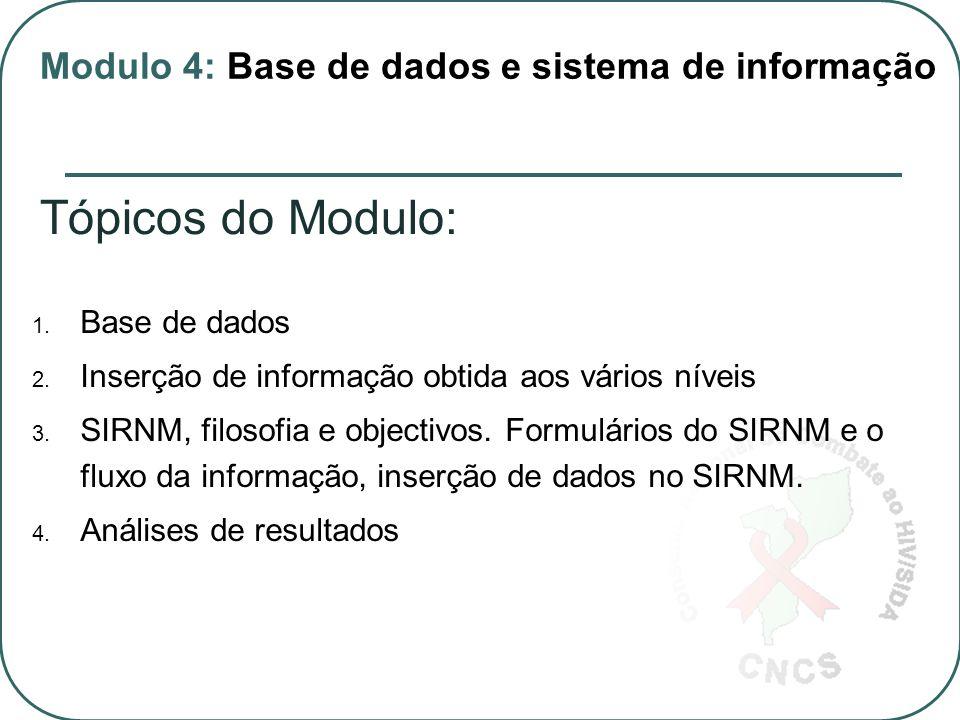 Conceito base de dados Importância de uma base de dados Fluxo de dados Conteúdo: Tópico1: Base de dados Modulo 4: Base de dados e sistema de informação