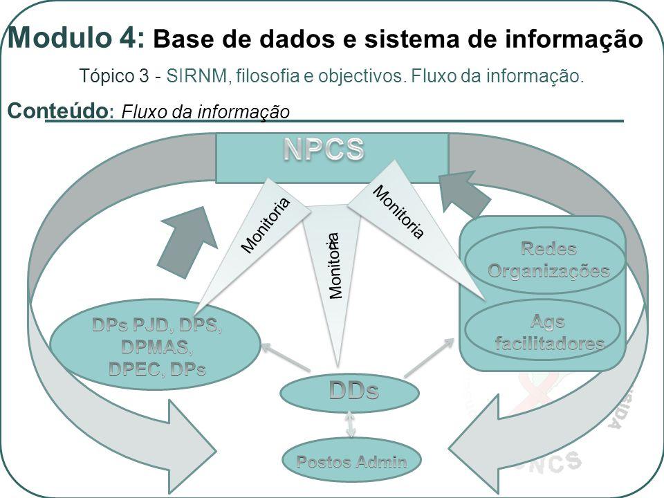 v v Monitoria Conteúdo : Fluxo da informação Tópico 3 - SIRNM, filosofia e objectivos.