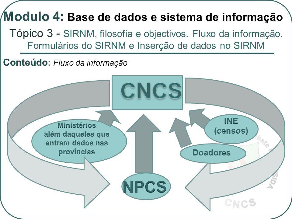 Conteúdo : Fluxo da informação Tópico 3 - SIRNM, filosofia e objectivos.